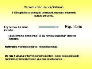 teoria crisis 2