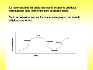 teoria crisis 3
