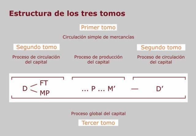 Diapositiva 7 (de 8)