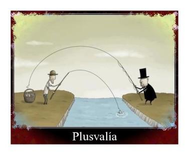 plusvalia ret