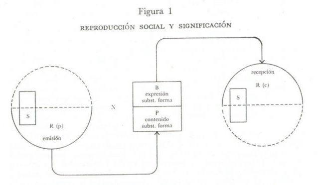 esquema 1 bolivar